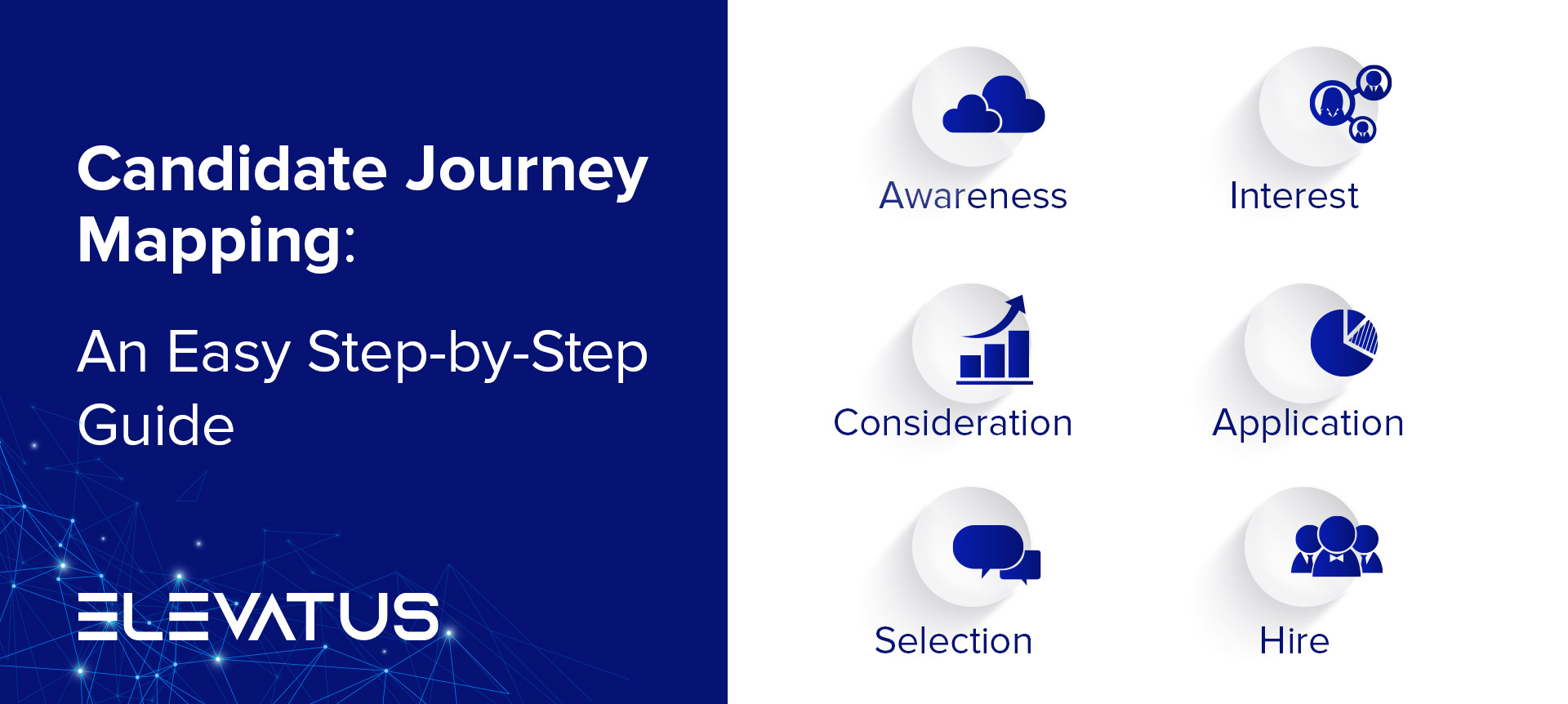 a picture of the step by step guide of candidate journey mapping